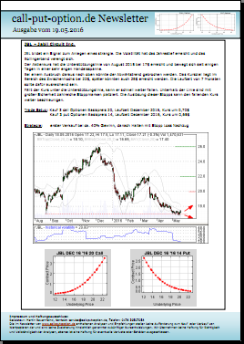 strangle newsletter call put option